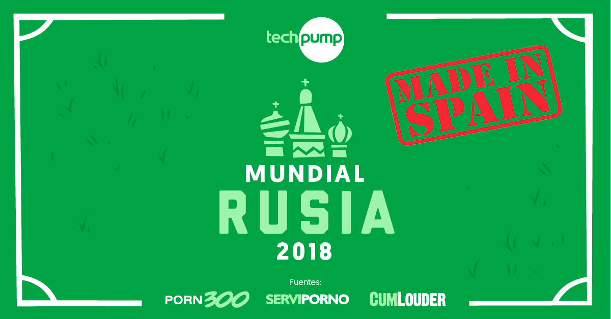 Rusia made in spain